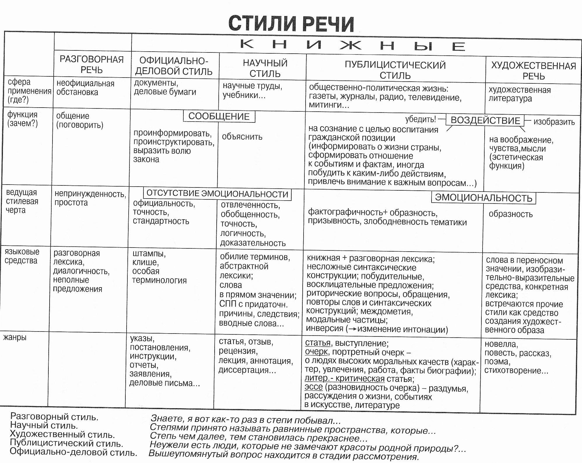 Таблица сексуальных терминов 23 фотография